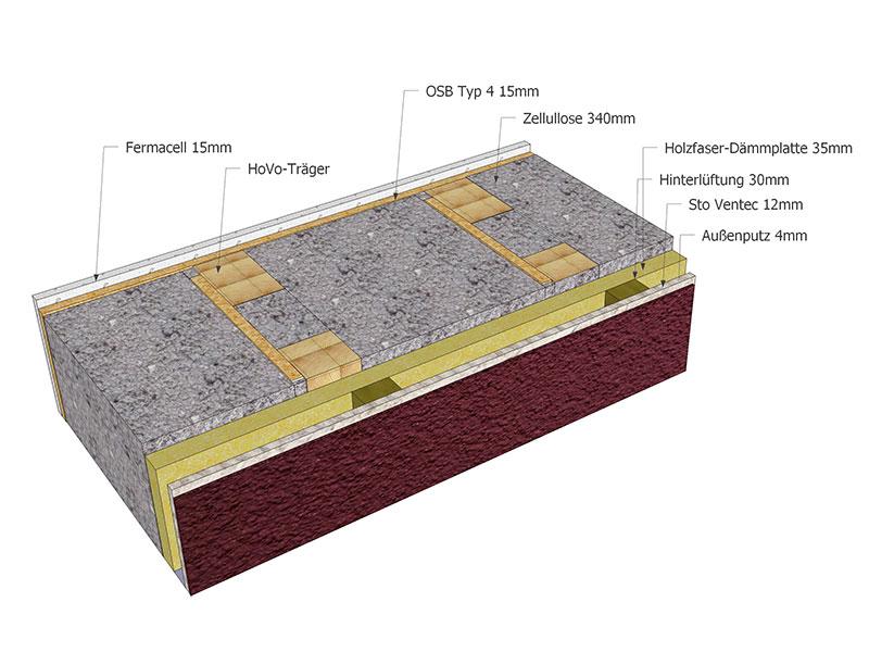 Außenwand - HolzVogel - Ökologisches Bauen und Wohnen