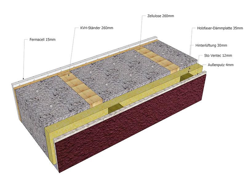 Holzrahmenbau wandaufbau  Außenwand - HolzVogel - Ökologisches Bauen und Wohnen
